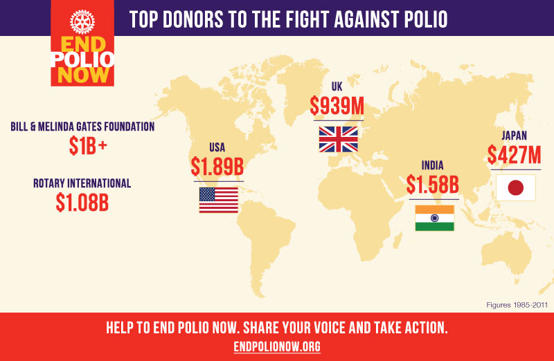 Join the movement to eradicate polio